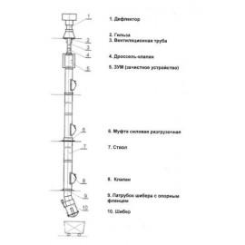 Клапан мусорозагрузочный КМЗ